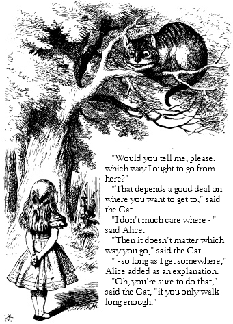Tenniel drawing of Alice meeting the Cheshire Cat, with text